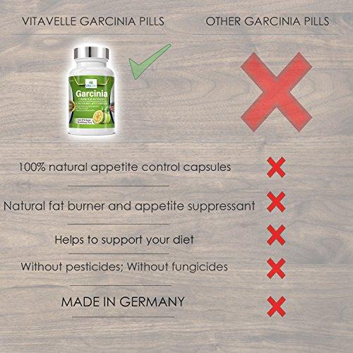 Garcinia Cambogia Extract HOCHDOSIERT mit 79,9 % HCA | 90 Kapseln | Appetitzügler zum SCHNELLEN Abnehmen | Diätkapseln | Diätpille | Premium Apotheken-Qualität | 1 Monats Kur | zur Begleitung und Unterstützung einer