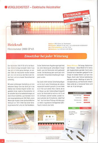 HeizMeister 1500 IP 65 Professionell - 3