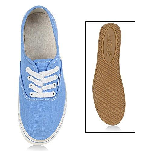 Sportliche Damen Sneakers Bequeme Slipper Slip-ons Ösen Hellblau