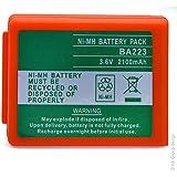 NX - Batería mando de grua 3.6V 2100mAh - BA223