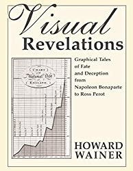 Visual Revelations: Graphical Tales of Fate and Deception From Napoleon Bonaparte To Ross Perot by Howard Wainer (2015-08-02)