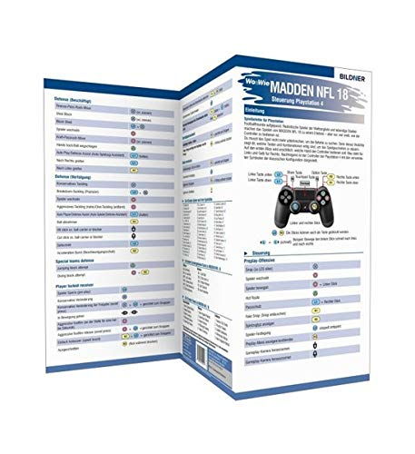 Madden NFL 18 - Die komplette Spielsteuerung groß auf einen Blick!: Für PS4 - American Football-spiele