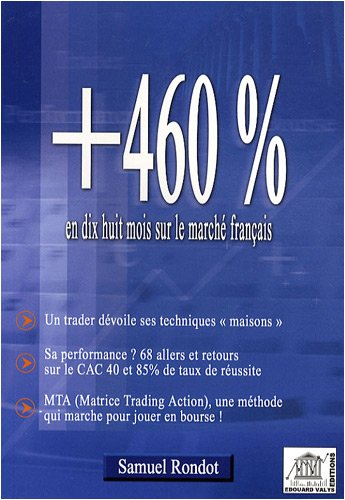 + 460% en 18 mois sur le marché français
