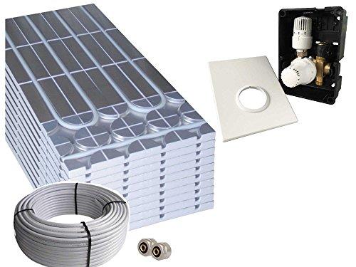 Trockenbau Fußbodenheizung Warmwasser, Sani-DRY Komplettsystem 5m² oder 10m² mit Verbundrohr 16x2mm und TH-RTL Regelbox, Fläche:10 qm