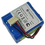 Trade Boutique Premium Ni-MH Batterie 7,2V/2500mAh/18WH pour iRobot Braava 380380T 390390T Menthe 4200Menthe Plus 52005200C Dirt Devil Evo M678Menthe 4200remplace 4409709, gprhc202N026, gphc152m07