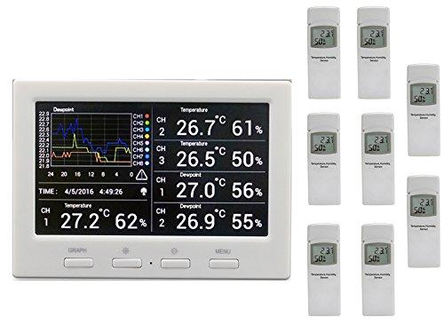 Funk Thermometer Froggit DL5000 - Funk Wetter Datenlogger inkl. 8 Funksensoren (PC-Auswertung, Temperatur, Luftfeuchtigkeit, Wärmeindex, Taupunkt)