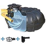 Zisterne 1500 Liter Regenwassertank NEO ECO inkl. Deckel, Korbfilter und Überlaufsiphon - Kunststoff, Kunststoffzisterne, Komplettset
