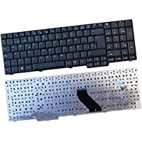 ACER WIRELESS KEYBOARD KG-0766 WINDOWS 7 DRIVER DOWNLOAD