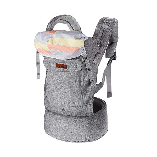 Lictin Baby Carrier Sling for Newborn - Baby Wrap Carriers Front and Back, Breathable Adjustable Swaddle Wrap Ergonomic Breastfeeding Baby Sling Carrier for Infants up to 33 lbs/15kg, Handsfree(Grey) Lictin Baby carrier newborn to toddler: bearing the weight from 3.5 to 15 kg/7.7 to 33 lbs Safe to use: with CE EN 13209-2:2015 safety certification Baby backpack carrier: high-class fabric,fast-drying,not sticky with wool 1