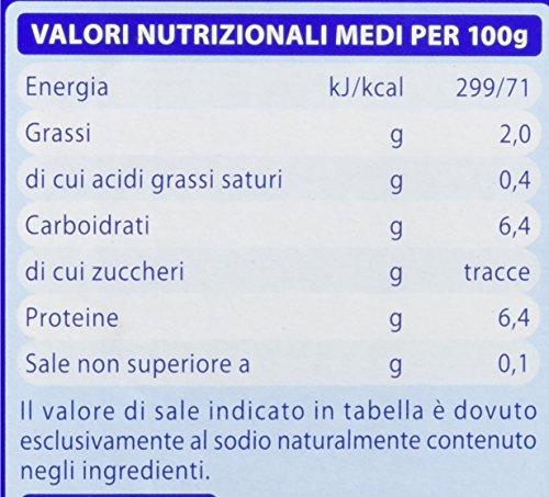 Mellin Omogeneizzato di Pollo 100% Naturale - 12  Vasetti da 80