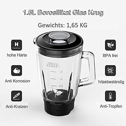 BESTEK-Standmixer-750-Watt-Leistung-15L-Glas-Behlter-Scharfe-4-Fach-301-Edelstahlmessereinheit-BPA-frei-Ice-crush-FunktionIdeal-fr-Smoothies-Milchshakes-und-Suppen-breiten