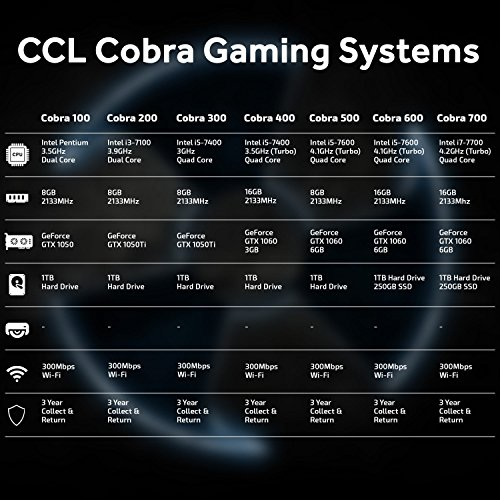 CCL Cobra 500 Gaming PC – 3.5GHz Intel Core i5-7600 Quad Core CPU (4.1GHz turbo) with 6GB GeForce GTX 1060 Graphics, 8GB of 2133MHz DDR4 RAM, No Optical Drive,1TB HDD, 300Mbps Wi-Fi – Windows 10 Home – 3 Year Collect & Return Warranty (Windows 10) on Line