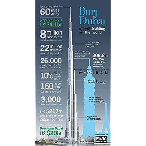 vinteja grafici di–Burj Dubai Tower