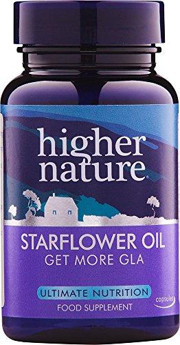 FSC Starflower Oil 1000mg 90 Capsules Test