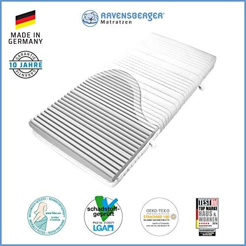 Ravensberger Matratzen® 7-Zonen Matratze Softwelle | HR Kaltschaummatratze H1 RG 45 (0-45 kg) | MADE IN GERMANY - 10 JAHRE GARANTIE | ÖKO-TEX® 100 Bezug Medicore-Silverline 90x200 cm