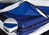 Traumreiter Zip Sicherheitswanne Softside Wasserbett mit Staubschutz Ultra SICHER & Sauber (200 x 200)
