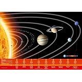 Bresser junior 8849110 AstroSet (affiches, plaquettes bureau)
