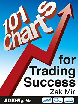 101 Charts for Trading Success by [Mir, Zak]