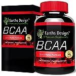 Ofertas Amazon para BCAA – Aminoácidos Ramificados...