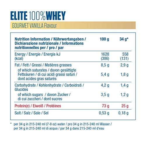 Dymatize Elite 100% Whey Protein – Premium Proteinpulver – Zuckerarmer Eiweiß-Shake – 2,1 kg Gourmet Vanilla - 6