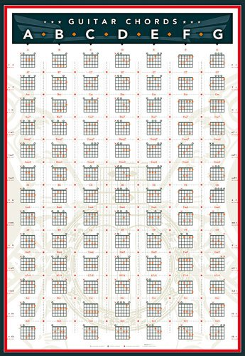 HUGE LAMINATED / ENCAPSULATED Guitar Chords Learn Practice Have Fun POSTER measures 36 x 24 inches (91.5 x 61cm) by Posterjacks UK