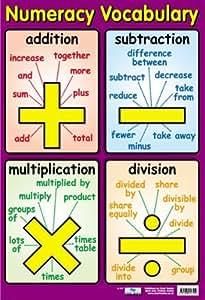 Calcul du vocabulaire éducatif enfants de mini poster 40x 60cm