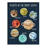 PHOTOLINI Kinder-Poster 'Planeten' 30x40 cm Kinderzimmer-Poster Bunt Lernposter Sonnensystem