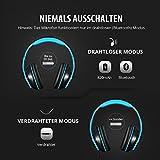 Mpow Bluetooth Kopfhörer ... Ansicht