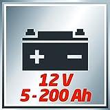 einhell batterie ladegeraet Vergleich
