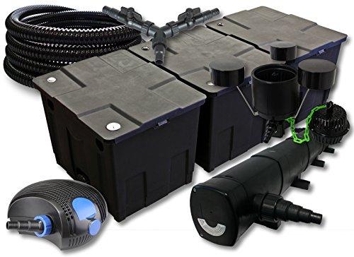 SunSun Filter Set für 90000l Teich mit 72W Teichklärer und 100W ECO Pumpe 25m Schlauch Skimmer