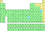 The-Periodic-Table-of-Elements-English-Edition
