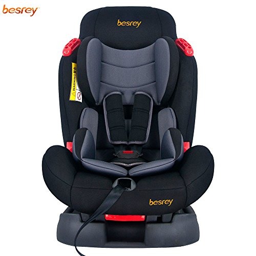 autokindersitze mit isofix system infos und. Black Bedroom Furniture Sets. Home Design Ideas