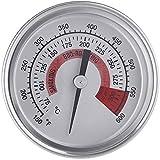 TLfyajJ - Termómetro para barbacoa, 1/4 pulgadas, para carne, medidor de