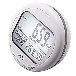 Digital Carbon Dioxode Detector Desktop Temperature Humidity RH Indoor Air Quality Monitor CO2 Meter with Multifunction Tester Detector Real time Clock