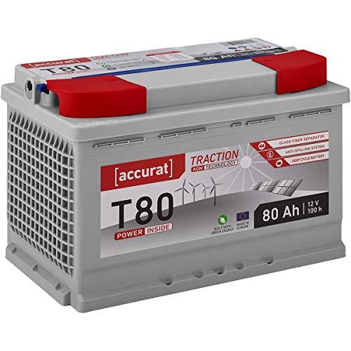 Accurat 12V 80Ah AGM Batterie Zyklenfester VRLA Akku in 6 Varianten (wartungsfrei)