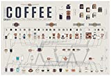 Pop Chart Lab The COMPENDIOUS Coffee Chart – Poster 61 x 46 cm, mehrfarbig