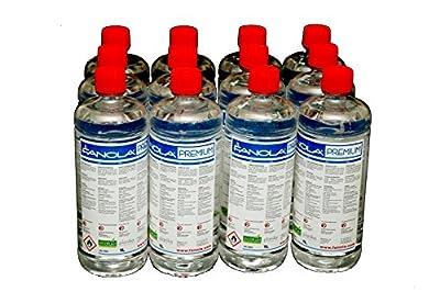 Fanola Premium Bioethanol Fuel