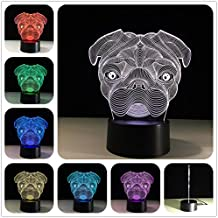 Amazon Fr Lampe Bouledogue
