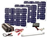 Süd Solar Gewächshaus Heizung Solar Profi Powerset