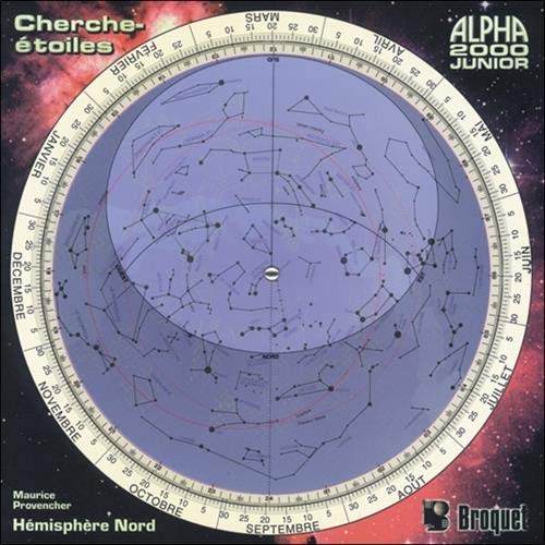 Cherche étoiles Alpha 2000 junior