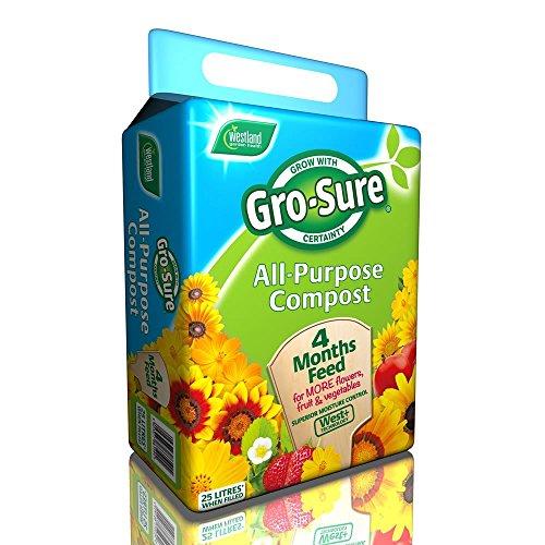 Gro-Sure All Purpose Compost, 25 litres