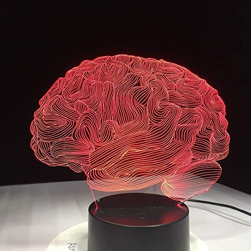 Lámpara cerebro táctil que cambia de color