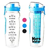 Best Infuser Water Bottles - Water Bottle with Fruit Infuser 1 Litre Motivational Review
