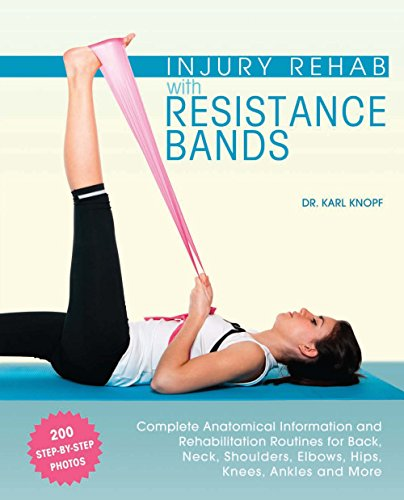 Injury Rehab with Resistance Ban...