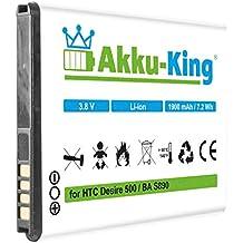 Akku-King 20110800 iones de litio 1900mAh 3.8V batería recargable - Batería/Pila recargable (iones de litio, 1900 mAh, Navegador/computadora móvil de mano/ teléfono móvil, 3,8 V, 7,2 Wh, Negro, Color blanco)