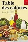 Table des calories par Dorosz