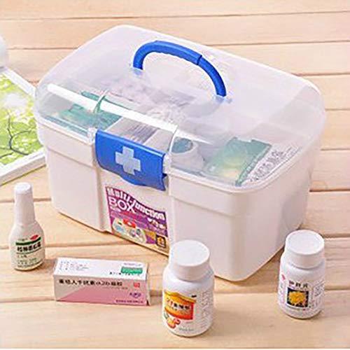 51w8ZHSkgiL - Ouken Caso Gabinete Caja de la Medicina Medicina de Primeros Auxilios Caja Multifuncional de Medicina de estaño Protable Drogas Box