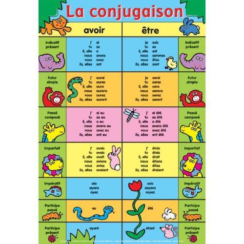 P* posters / la conjugaison
