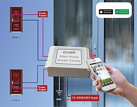 Zugangssystem Smartphone wifi WLAN Zutrittskontrolle Türöffner