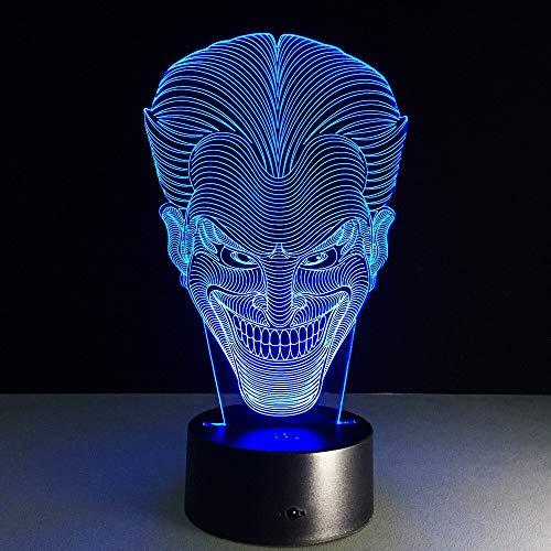 Halloween Kinder Geschenk Jack Smile Face 3D Lampe Film Charakter lachend Joker Schreibtischlampe mit 7 Farben Nachtlicht Halloween Light A-1317